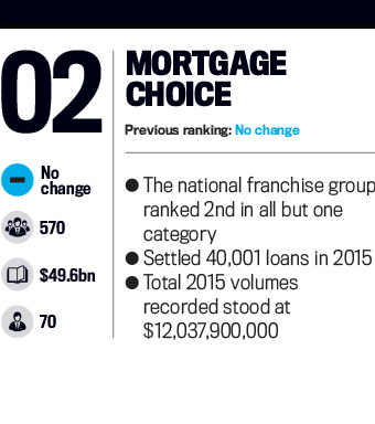 Mortgage Choice, Top 25 Brokerages 2016