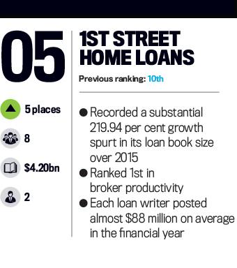 1st Street Loans, Top 25 Brokerages 2016
