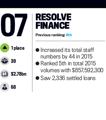 Resolve Finance, Top 25 Brokerages 2016
