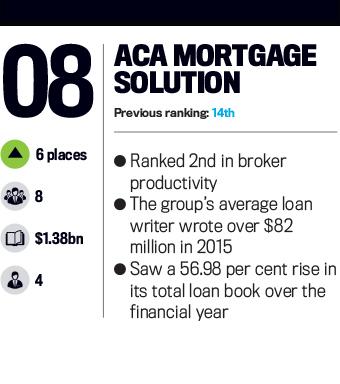 ACA Mortgage Solution, Top 25 Brokerages 2016
