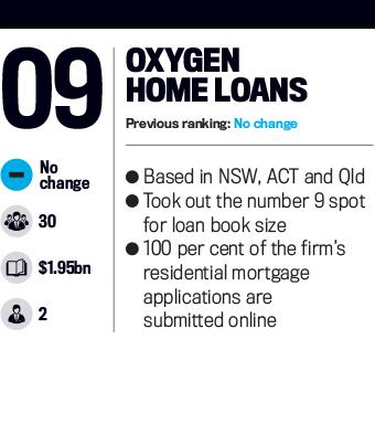 Oxygen Home Loans, Top 25 Brokerages 2016