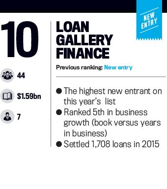 Loan Gallery Finance, Top 25 Brokerages 2016