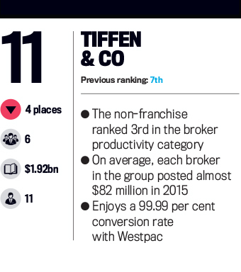 Tiffen & Co, Top 25 Brokerages 2016