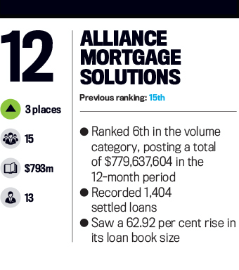 Alliance Mortgage Solutions, Top 25 Brokerages 2016