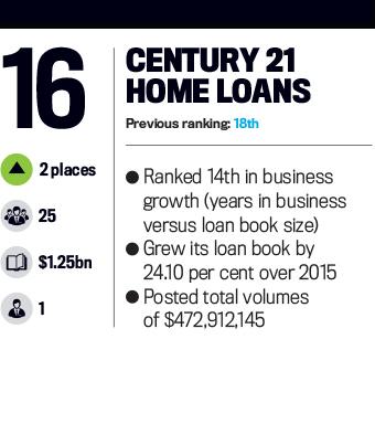 Century 21 Home Loans, Top 25 Brokerages 2016