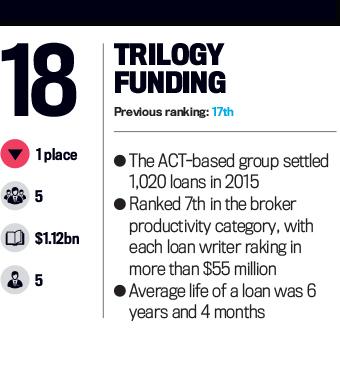 Trilogy Funding, Top 25 Brokerages 2016