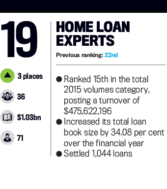 Home Loan Experts, Top 25 Brokerages 2016