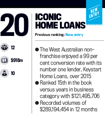 Iconic Home Loans, Top 25 Brokerages 2016