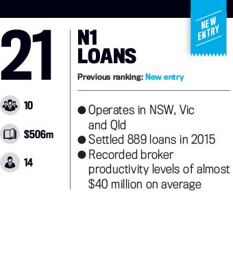 N1 Loans, Top 25 Brokerages 2016