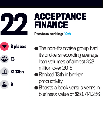 Acceptance Finance, Top 25 Brokerages 2016