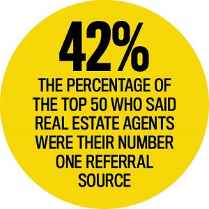 Referral Source Statistics, Elite Business Writers 2016