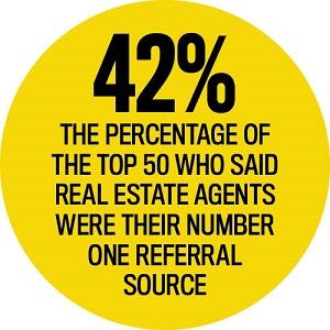 Referral Source Statistics, Elite Business Writers 2016