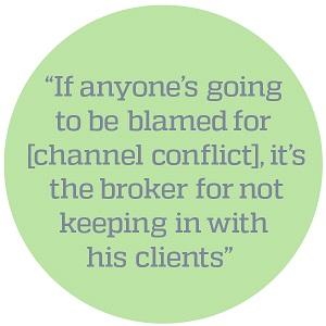 Major Lenders, 2016 Quote