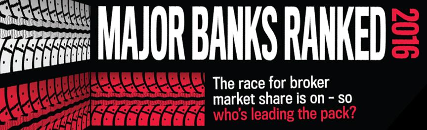 Major Lenders Report 2016