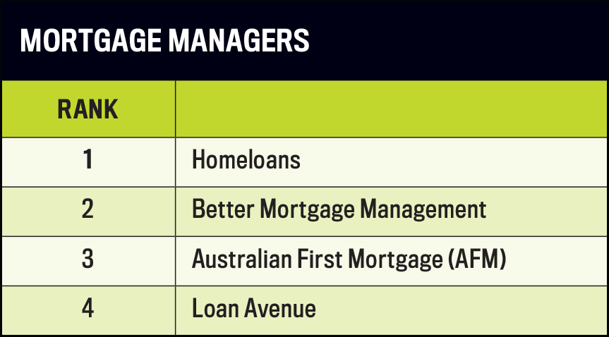 Non-Bank Lenders Report 2016, Mortgage Managers Table