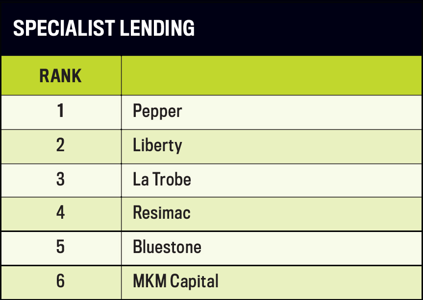 Non-Bank Lenders Report 2016, Specialist Lending Table