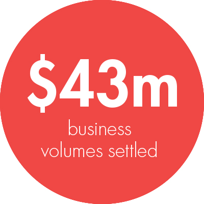 Ian Robinson, Robinson Sewell Partners, Volumes Settled
