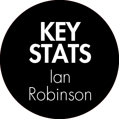 Ian Robinson, Commercial Business Writers Key Stats
