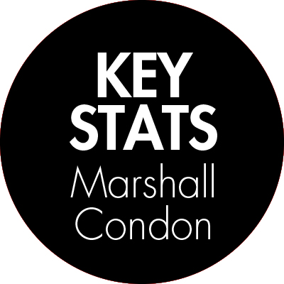 Marshall Condon, Key Statistics