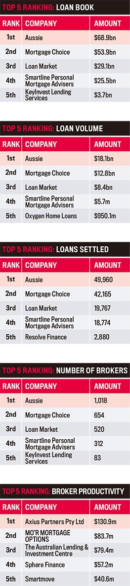 brokerages top 5 ranking